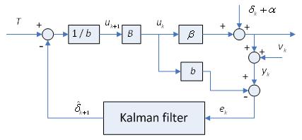 Extended Kalman Filter Matlab Simulink herunterladen