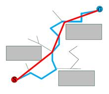 2D-Span Resampling of Bi-RRT in Dynamic Path Planning | Lin